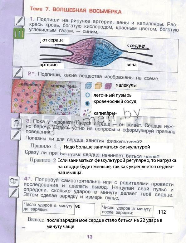 Гдз окружающий мир 4 класс а.а вахрушев.о.в бурский а.с раутиан
