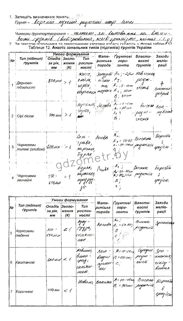 Гдз географія 10 клас кобернік практична робота 4